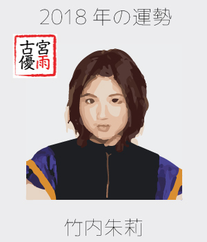 2018年のアンジュルムの2期メンバー「竹内朱莉」さんを占ってみた
