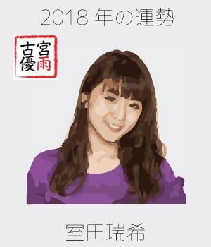 2018年のアンジュルムの3期メンバー「室田瑞希」さんを占ってみた
