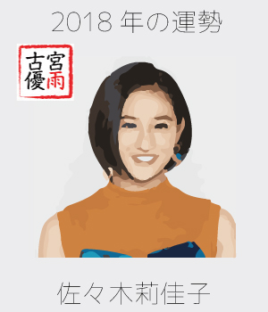 2018年のアンジュルムの3期メンバー「佐々木莉佳子」さんを占ってみた