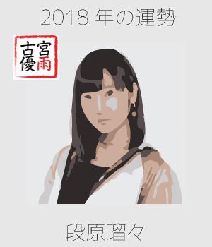 2018年のJuice=Juiceの2期メンバー「段原瑠々」さん