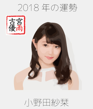 2018年のつばきファクトリーのメンバー「小野田紗栞」さん